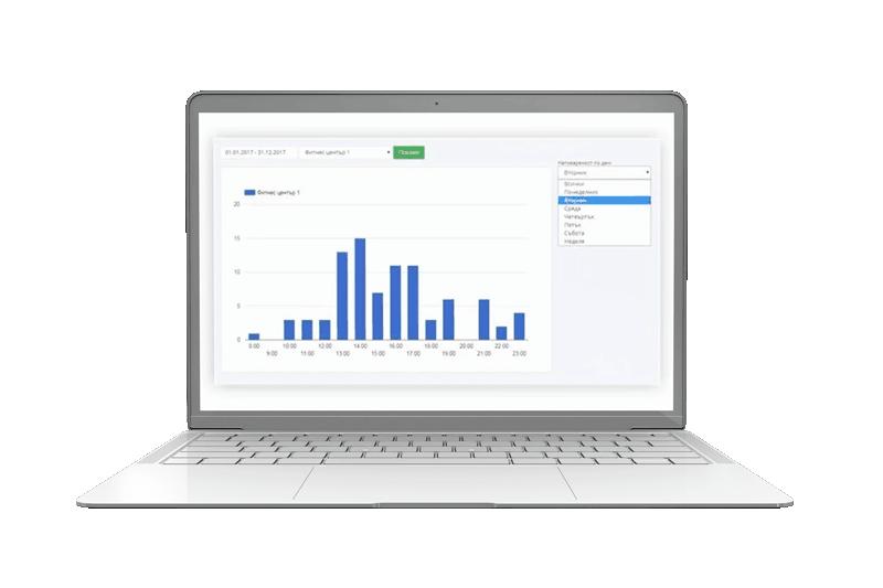 Функционалност - статистики, анализи, отчети